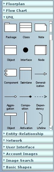 UML Shapes
